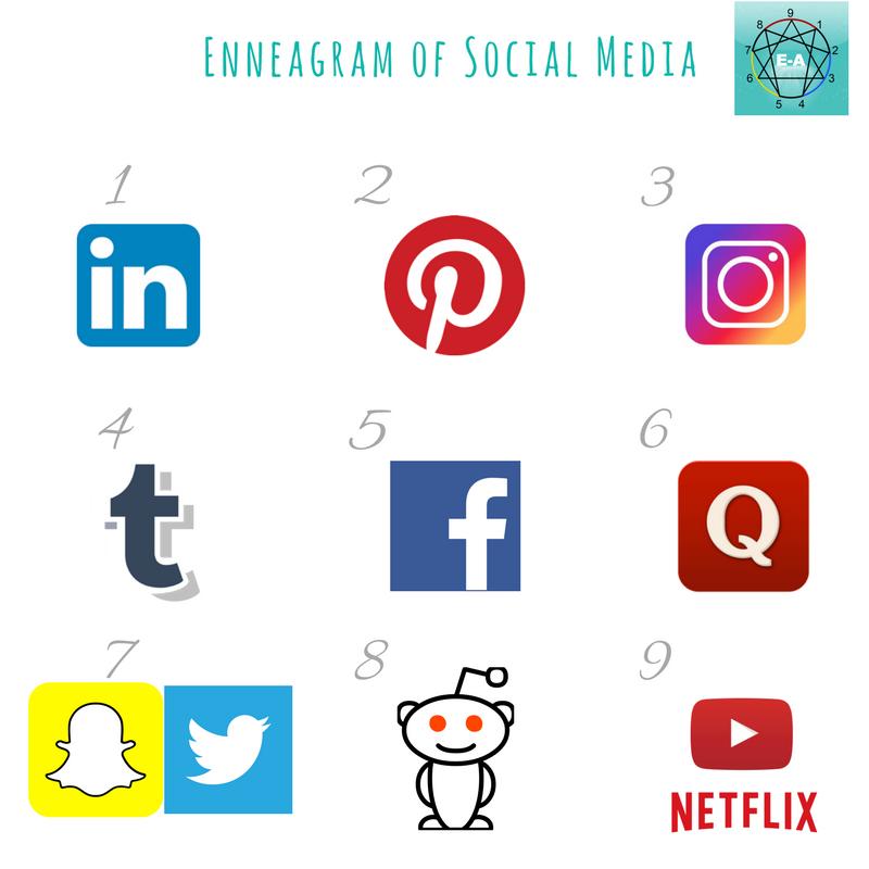 Enneagram Social Media